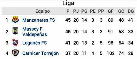 manzanares_futbol-sala