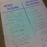 Duelo experimental entre «Héroes y malhechores» en la Biblioteca Pública de Ciudad Real