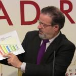 """De Lara presenta unos presupuestos """"hermosos"""" que superan los 102 millones de euros"""