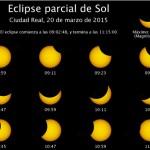 Disfruta de una mañanita de eclipse solar, si el tiempo lo permite