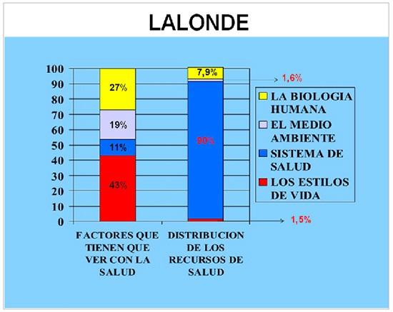 3--Fuente_-Marc-Lalonde--Elaboración_-EGC
