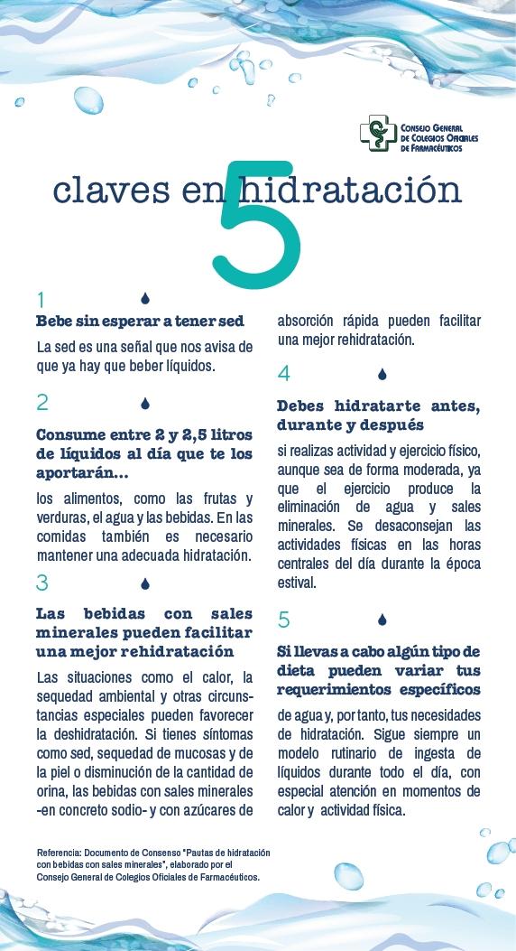 cof-ciudad-real-folleto-claves-hidratacion