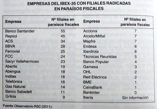 fuente_-diccionario-critico-de-empresas-transnacionales-2012-2