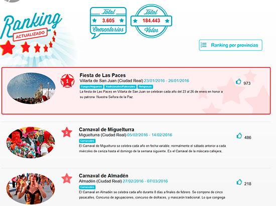Cu l es la mejor fiesta de espa a y de la provincia de - Cual es la mejor ciudad de espana ...