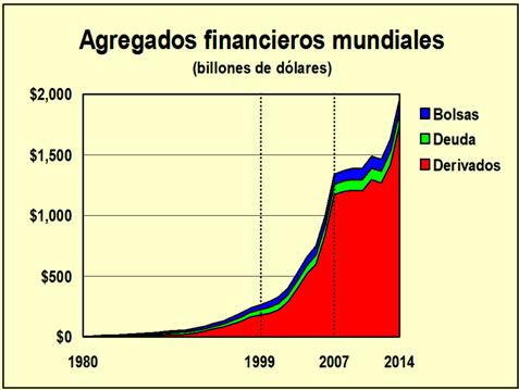agregados-financieros