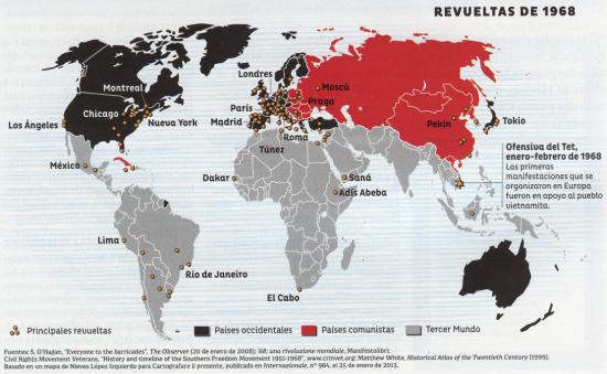 Fuente: Atlas de Historia crítica y comparada (2014)