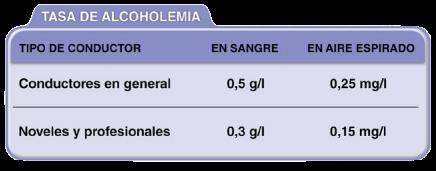 tasas_alcoholemia