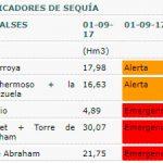 """Ciudad Real: Preocupación """"no exagerada"""" por la situación de los embalses de cara al consumo de agua"""