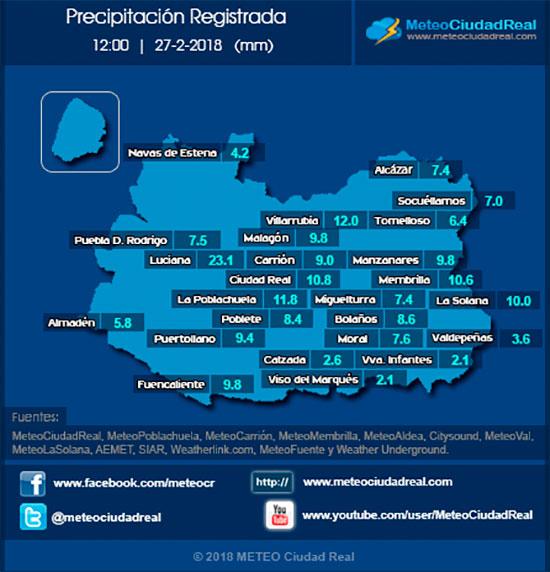 precipitacion-12-horas