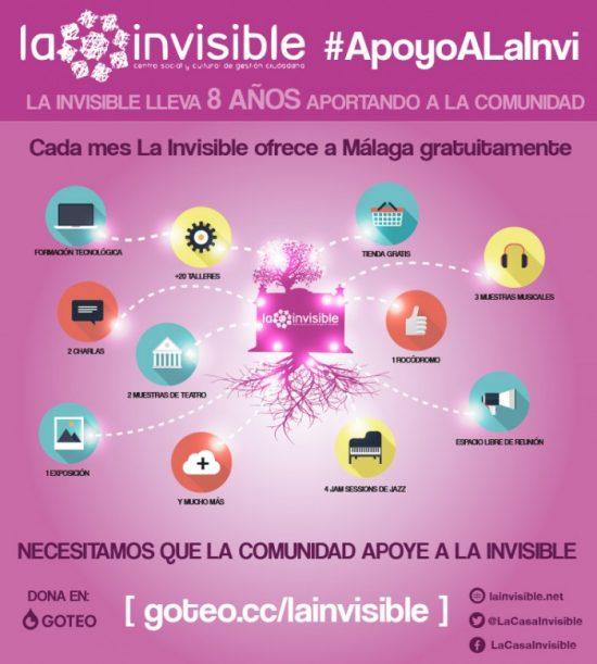Actividades anunciadas en la campaña de micromicenazgo de 2015
