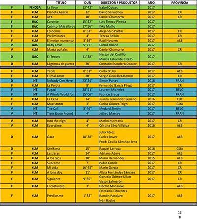 Seleccionados por provincias okok-1a