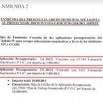 Ciudad Real: PSOE y Ganemos aprueban sendas subvenciones nominativas de 5.000 euros para CCOO y UGT