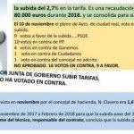 """PP: """"En Ciudad Real, cada vez pagamos más impuestos y tenemos peores servicios"""""""
