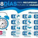 """El PP inicia la cuenta atrás para """"recuperar el futuro"""" de Ciudad Real"""