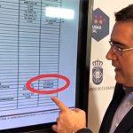 Ciudad Real: Rodríguez responde a Jorge Fernández mostrando la previsión del resultado de explotación de la EMUSER
