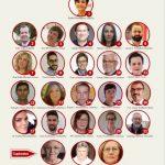 Puertollano: La socialista Isabel Rodríguez incorpora a Félix Calle, Ana Carmona, Adolfo Muñiz y  Noelia Caballero en los primeros puestos de su candidatura a la Alcaldía