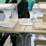 PSOE obtendría 9 escaños en C-LM, PP caería a 5, Vox y Cs irrumpirían con 4 y 3 y Podemos desaparecería, según CIS