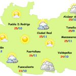 El tiempo en Ciudad Real: vuelven a subir las temperaturas