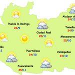 El tiempo en Ciudad Real: fin de semana más fresco
