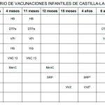 Castilla-La Mancha actualiza su calendario de vacunaciones infantiles
